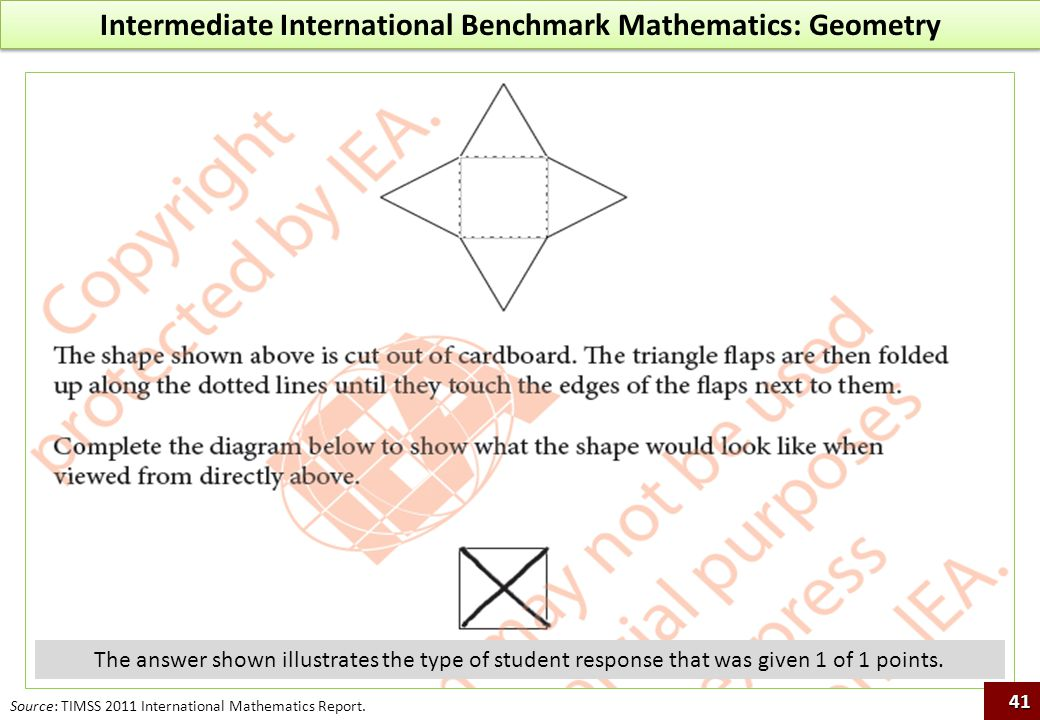 Intermediate International Benchmark Mathematics: Geometry