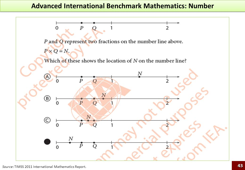 Advanced International Benchmark Mathematics: Number