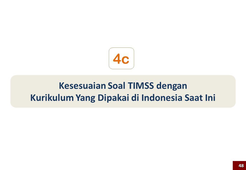 4c Kesesuaian Soal TIMSS dengan