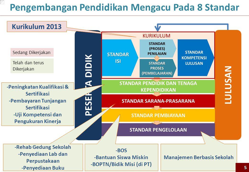 Pengembangan Pendidikan Mengacu Pada 8 Standar