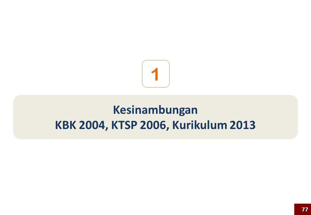 1 Kesinambungan KBK 2004, KTSP 2006, Kurikulum 2013 77