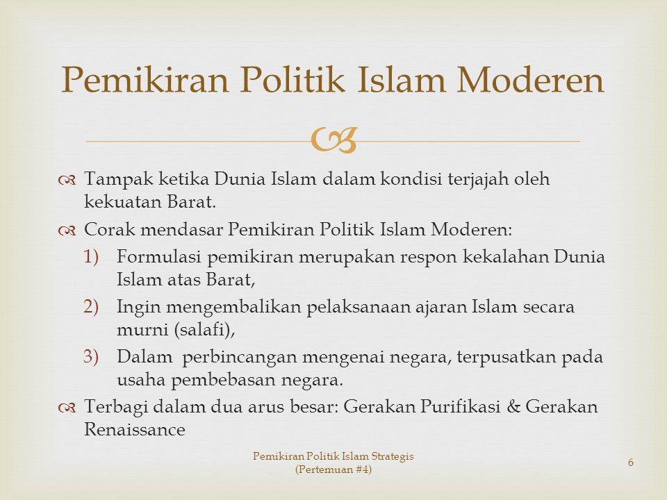 Pemikiran Politik Islam Moderen