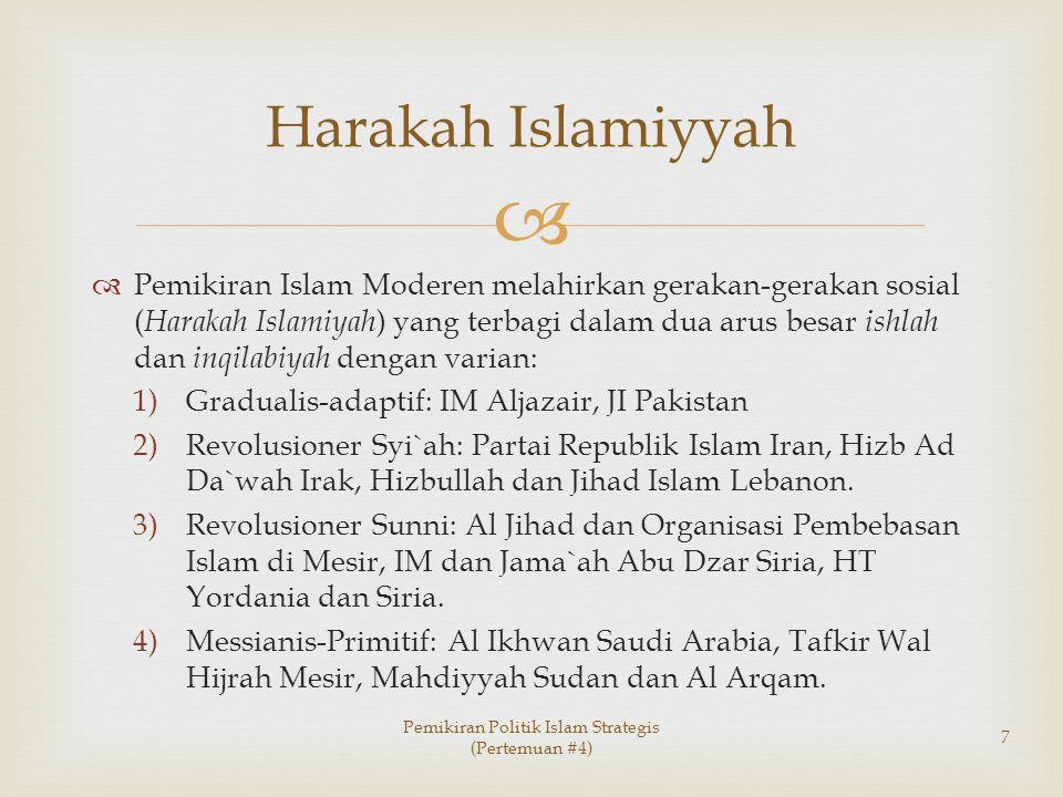 Pemikiran Politik Islam Strategis (Pertemuan #4)