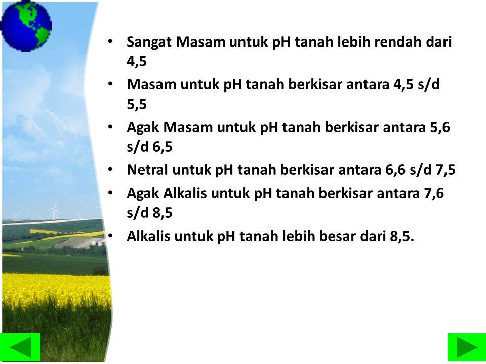 Sangat Masam untuk pH tanah lebih rendah dari 4,5