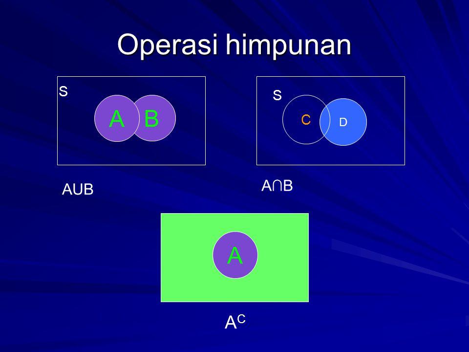 Operasi himpunan S S A B C D A∩B AUB A AC