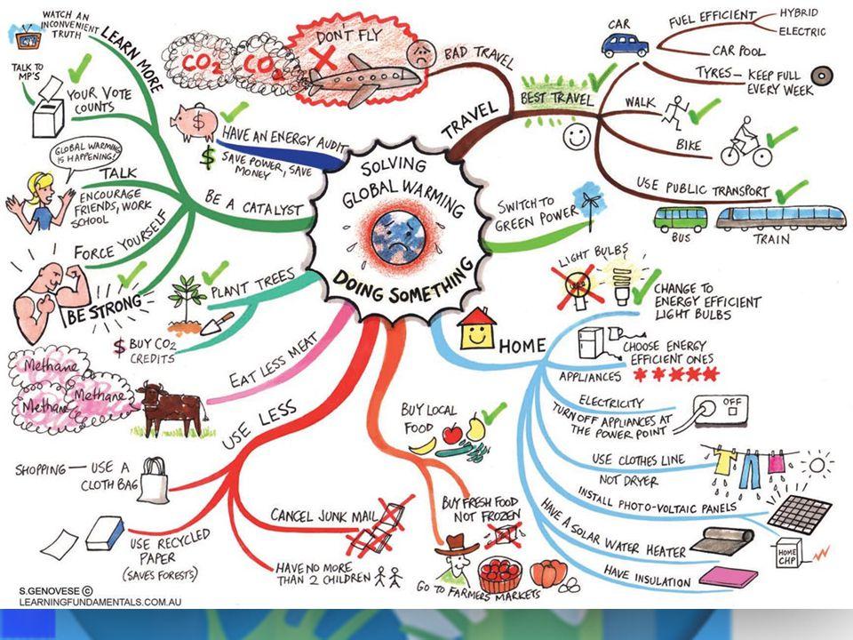 MAF - BIOLOGI UNAIR 15-12-2008