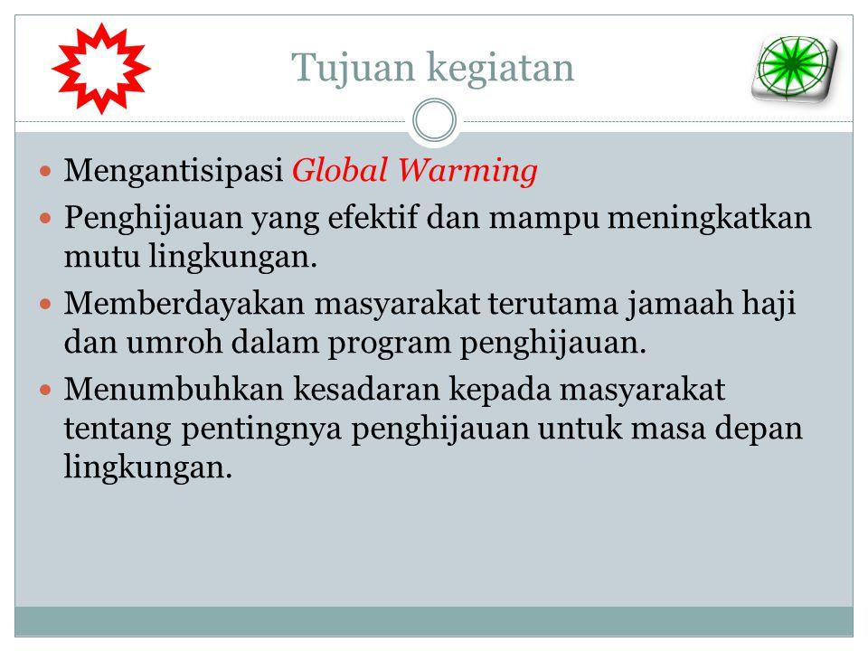 Tujuan kegiatan Mengantisipasi Global Warming