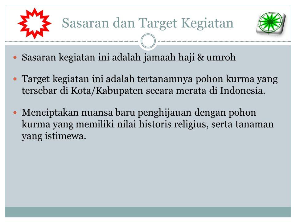 Sasaran dan Target Kegiatan