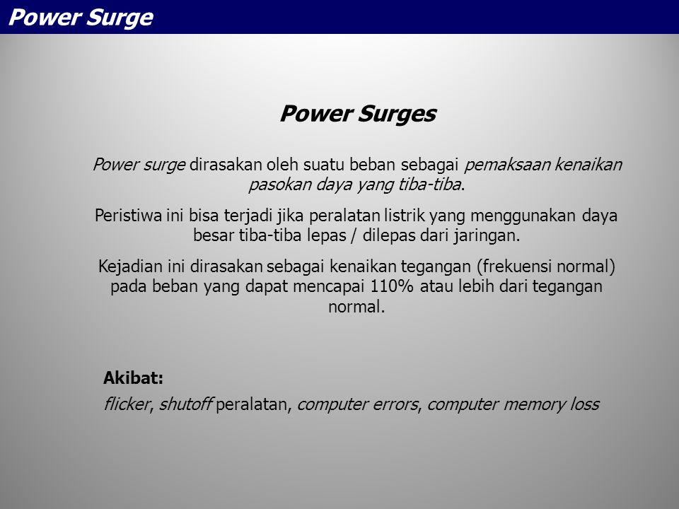 Power Surge Power Surges