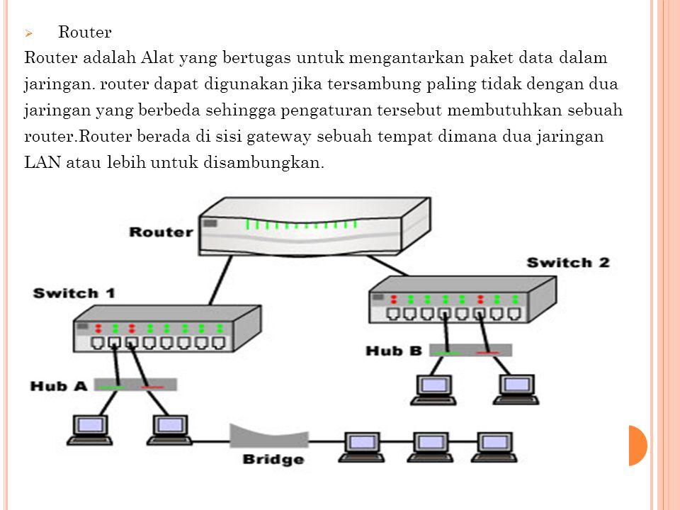 Router Router adalah Alat yang bertugas untuk mengantarkan paket data dalam.