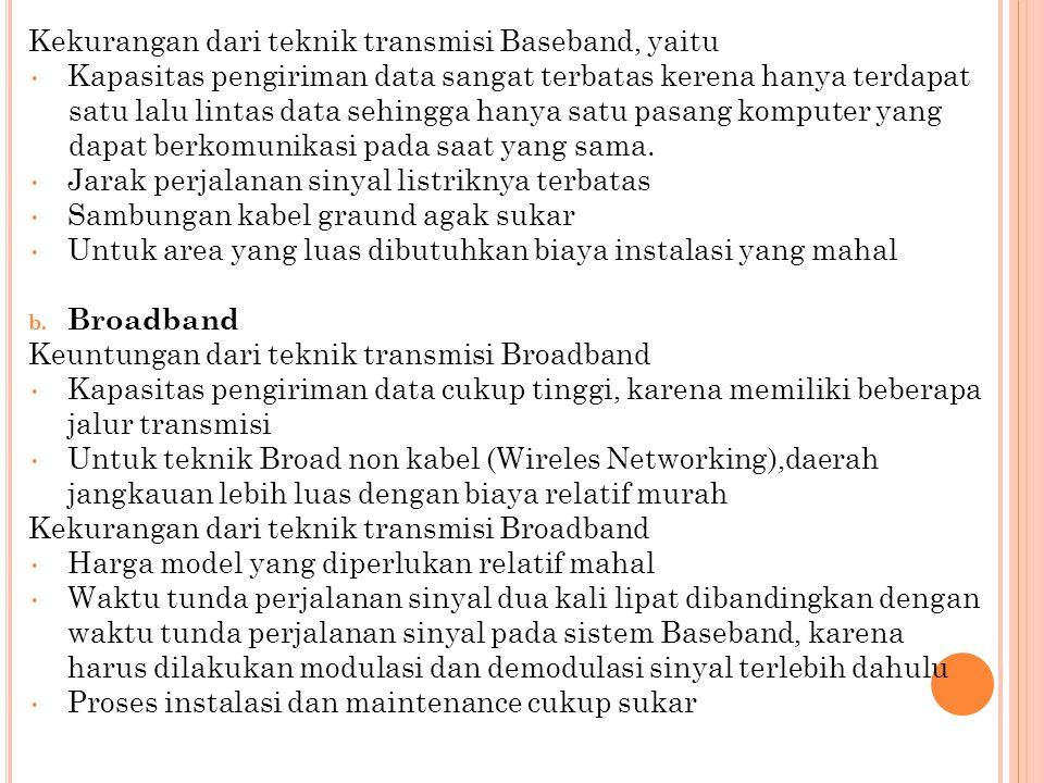Kekurangan dari teknik transmisi Baseband, yaitu