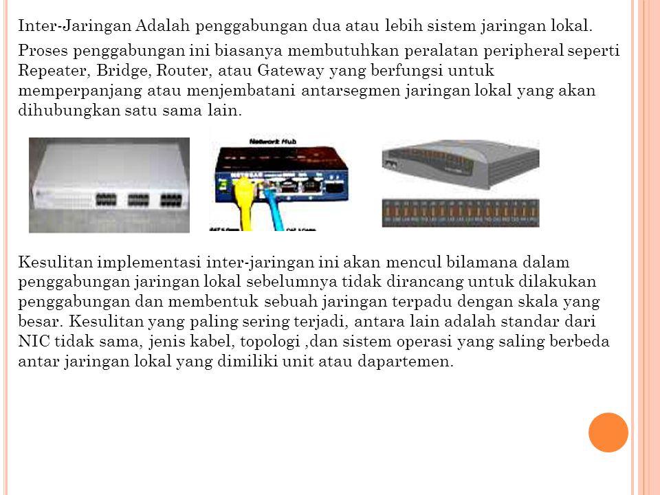 Inter-Jaringan Adalah penggabungan dua atau lebih sistem jaringan lokal.