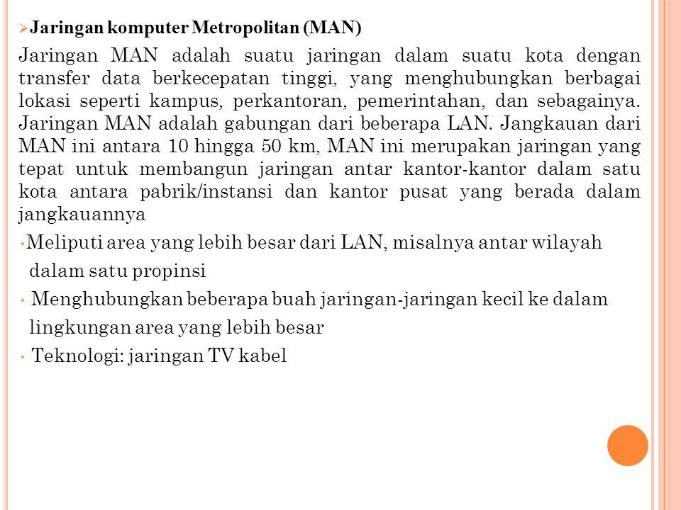 Jaringan komputer Metropolitan (MAN)