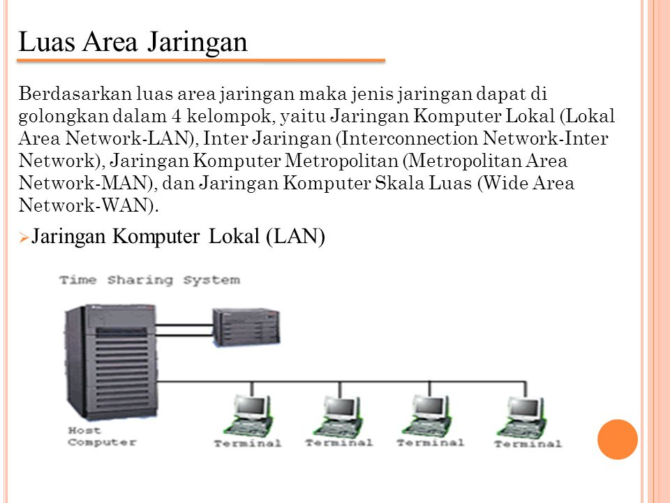 Luas Area Jaringan Jaringan Komputer Lokal (LAN)
