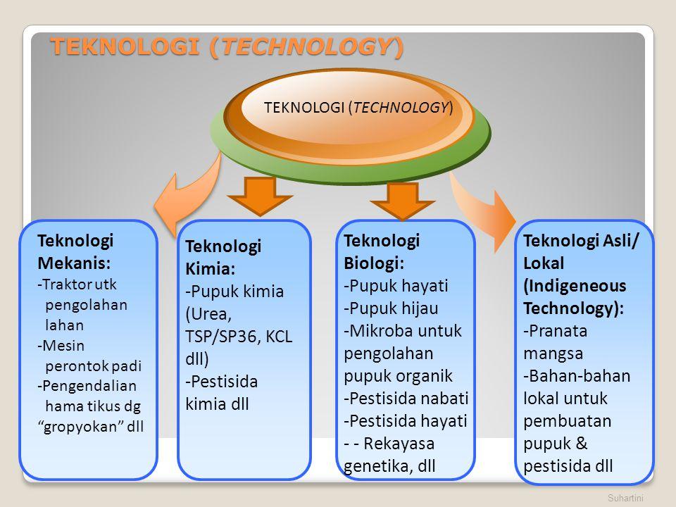 TEKNOLOGI (TECHNOLOGY)