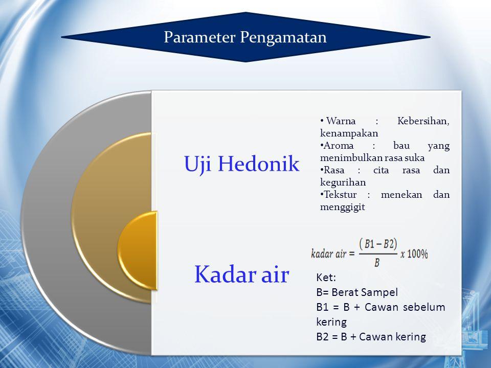 Kadar air Uji Hedonik Parameter Pengamatan Ket: B= Berat Sampel