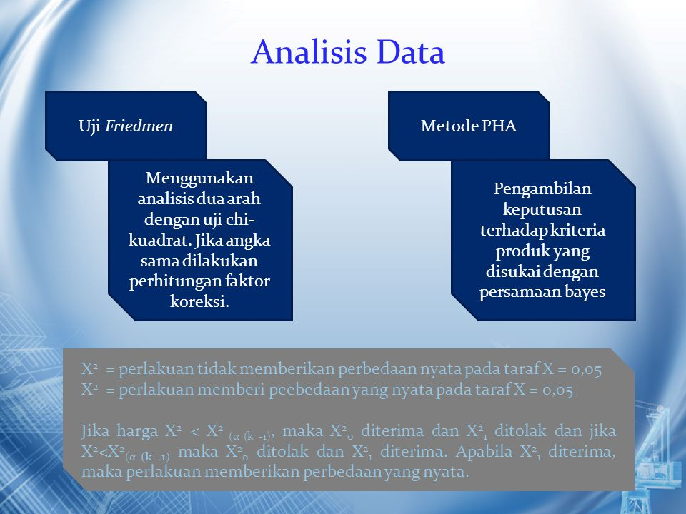 Analisis Data Uji Friedmen