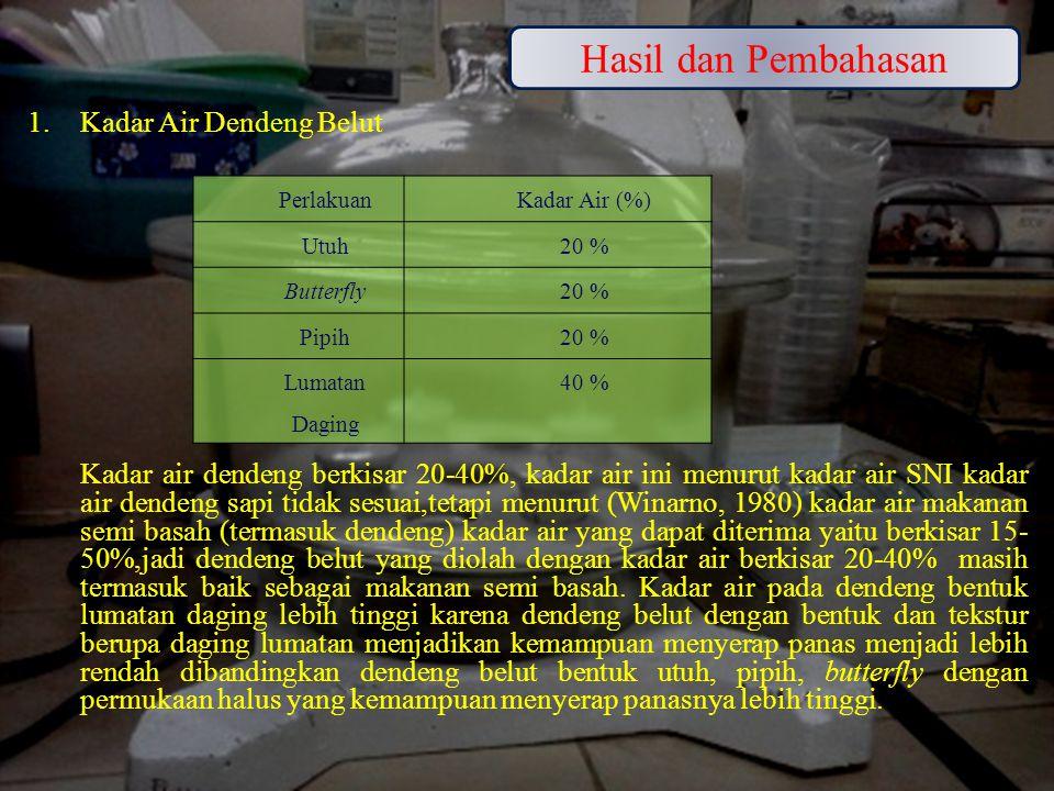 Hasil dan Pembahasan Kadar Air Dendeng Belut