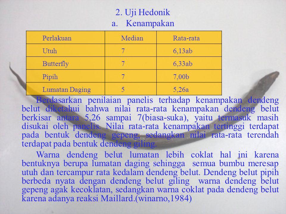2. Uji Hedonik Kenampakan