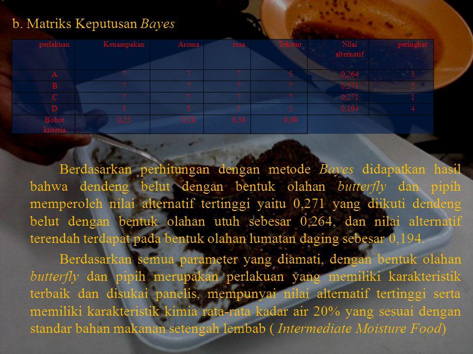 b. Matriks Keputusan Bayes Berdasarkan perhitungan dengan metode Bayes didapatkan hasil bahwa dendeng belut dengan bentuk olahan butterfly dan pipih memperoleh nilai alternatif tertinggi yaitu 0,271 yang diikuti dendeng belut dengan bentuk olahan utuh sebesar 0,264, dan nilai alternatif terendah terdapat pada bentuk olahan lumatan daging sebesar 0,194. Berdasarkan semua parameter yang diamati, dengan bentuk olahan butterfly dan pipih merupakan perlakuan yang memiliki karakteristik terbaik dan disukai panelis, mempunyai nilai alternatif tertinggi serta memiliki karakteristik kimia rata-rata kadar air 20% yang sesuai dengan standar bahan makanan setengah lembab ( Intermediate Moisture Food)