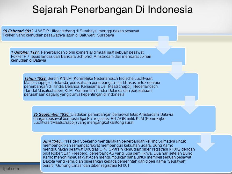 Sejarah Penerbangan Di Indonesia