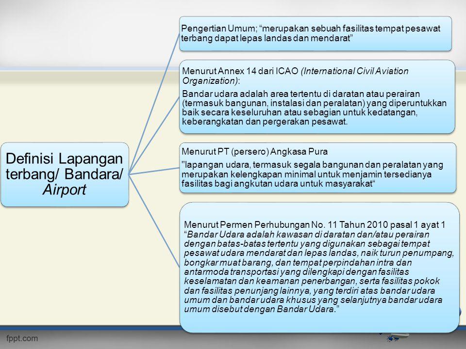 Definisi Lapangan terbang/ Bandara/ Airport