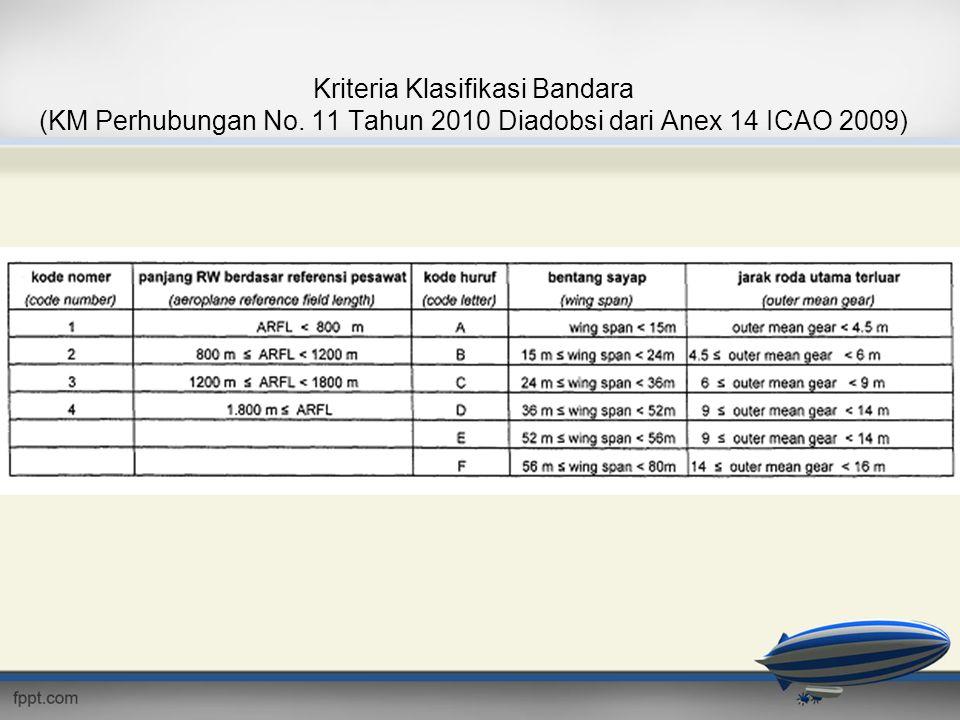 Kriteria Klasifikasi Bandara (KM Perhubungan No
