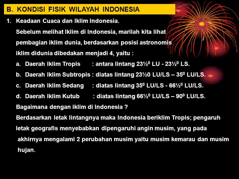 B. KONDISI FISIK WILAYAH INDONESIA