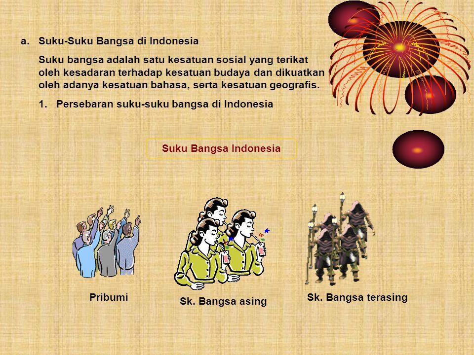 a. Suku-Suku Bangsa di Indonesia