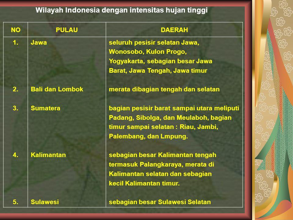Wilayah Indonesia dengan intensitas hujan tinggi