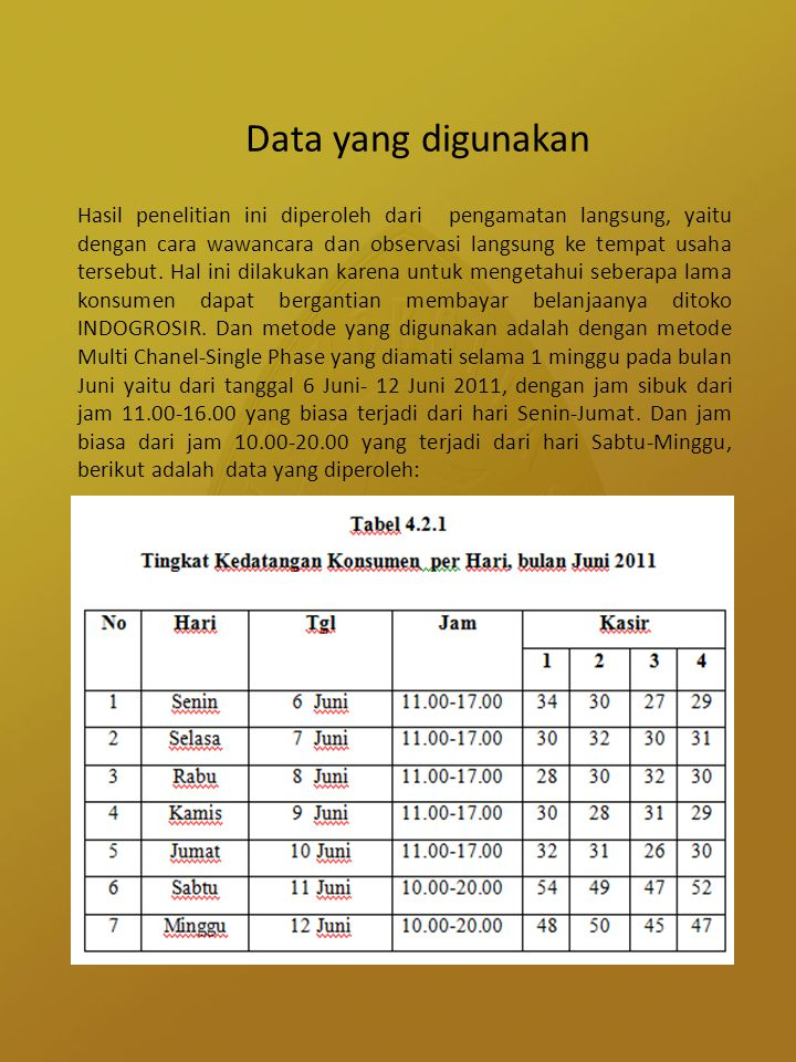 Data yang digunakan