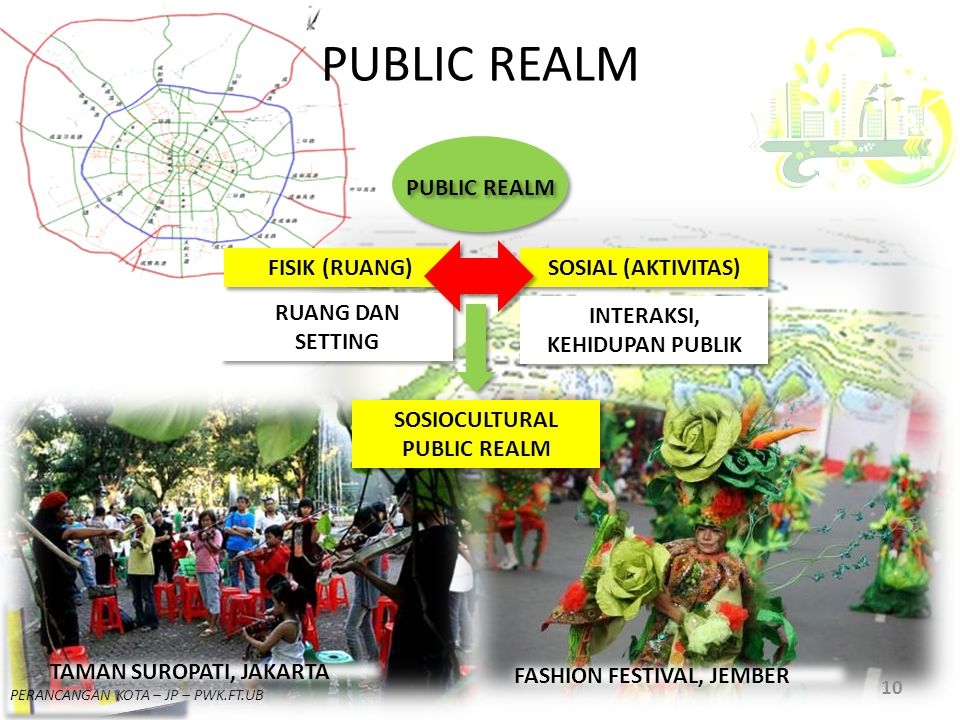 SOSIOCULTURAL PUBLIC REALM