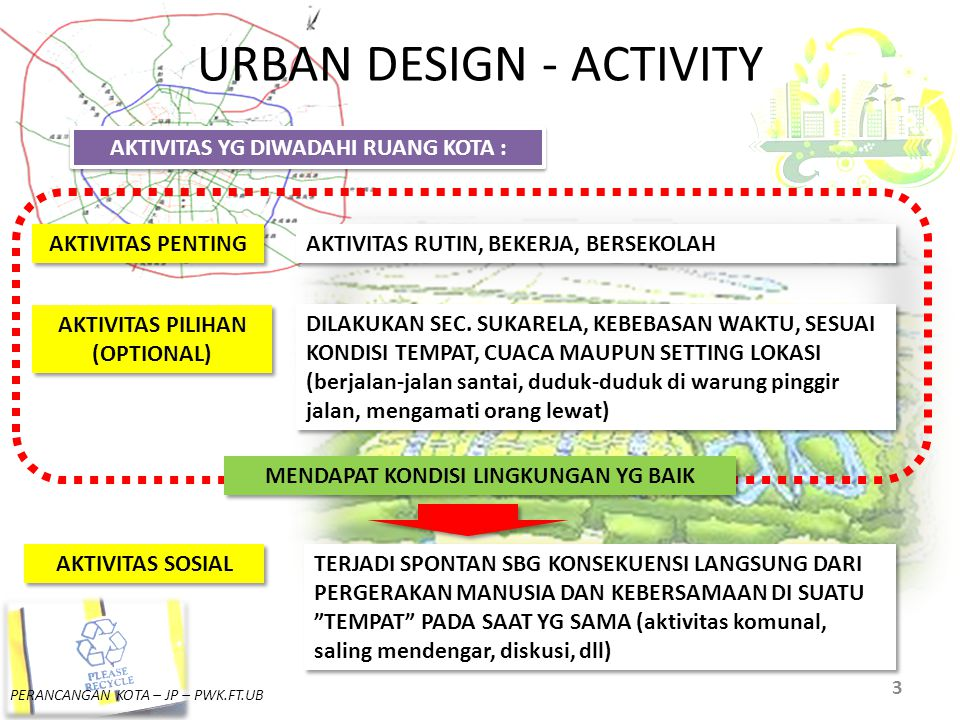 URBAN DESIGN - ACTIVITY