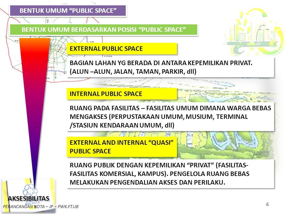 BENTUK UMUM PUBLIC SPACE