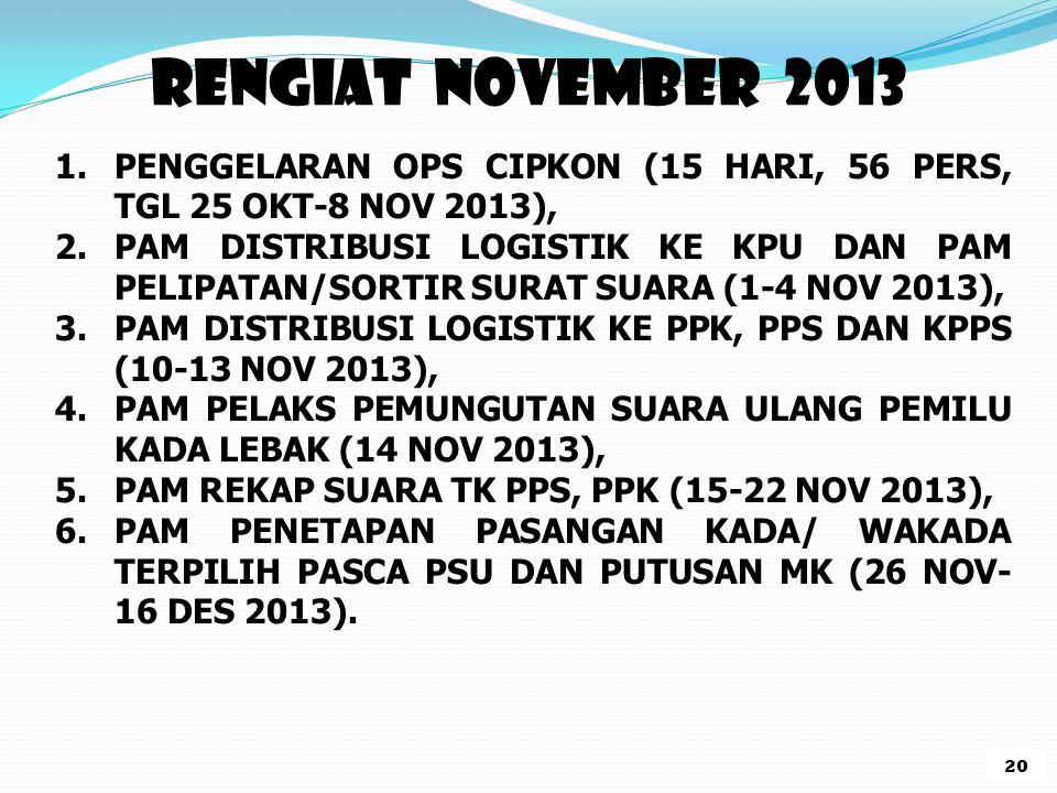 RENGIAT NOVEMBER 2013 PENGGELARAN OPS CIPKON (15 HARI, 56 PERS, TGL 25 OKT-8 NOV 2013),