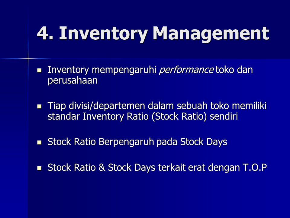 4. Inventory Management Inventory mempengaruhi performance toko dan perusahaan.