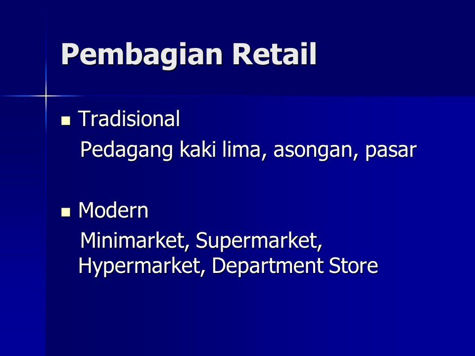 Pembagian Retail Tradisional Pedagang kaki lima, asongan, pasar Modern