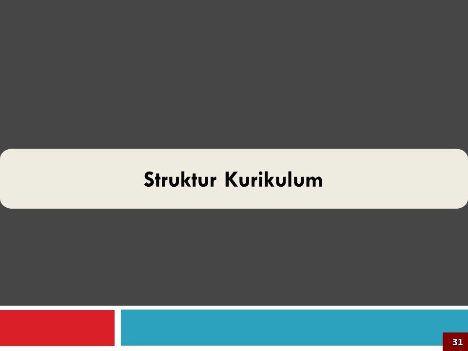 Struktur Kurikulum 31