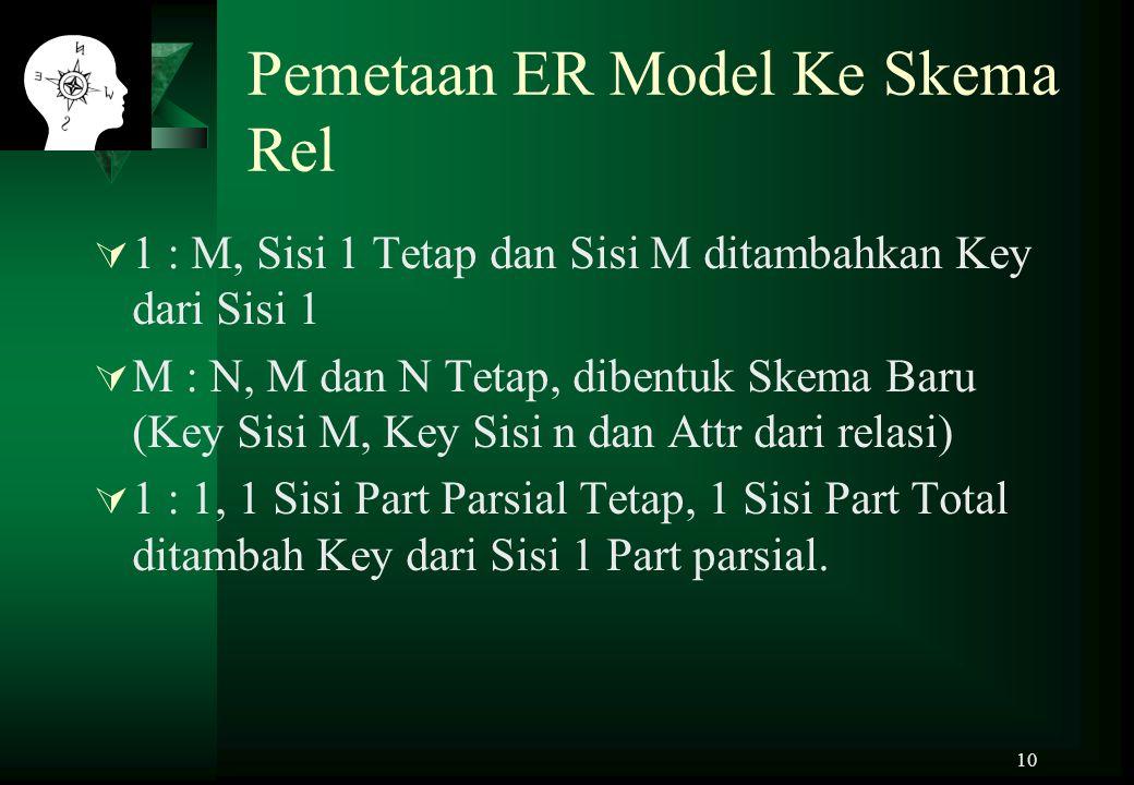 Pemetaan ER Model Ke Skema Rel