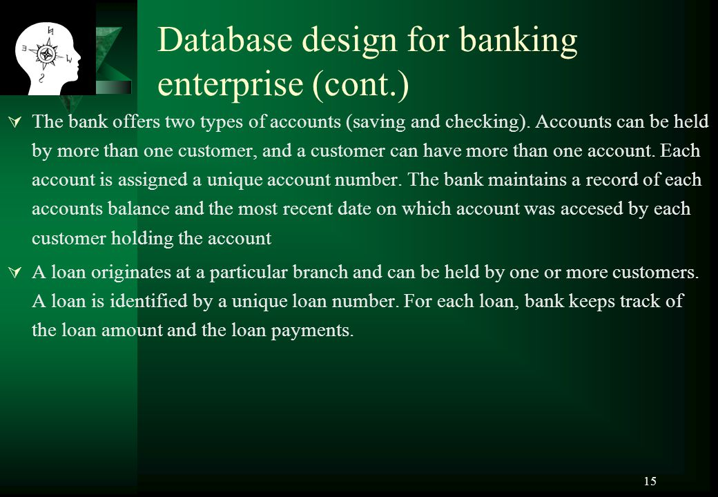 Database design for banking enterprise (cont.)