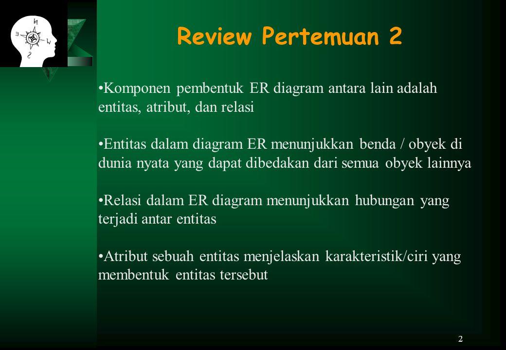 Review Pertemuan 2 Komponen pembentuk ER diagram antara lain adalah entitas, atribut, dan relasi.