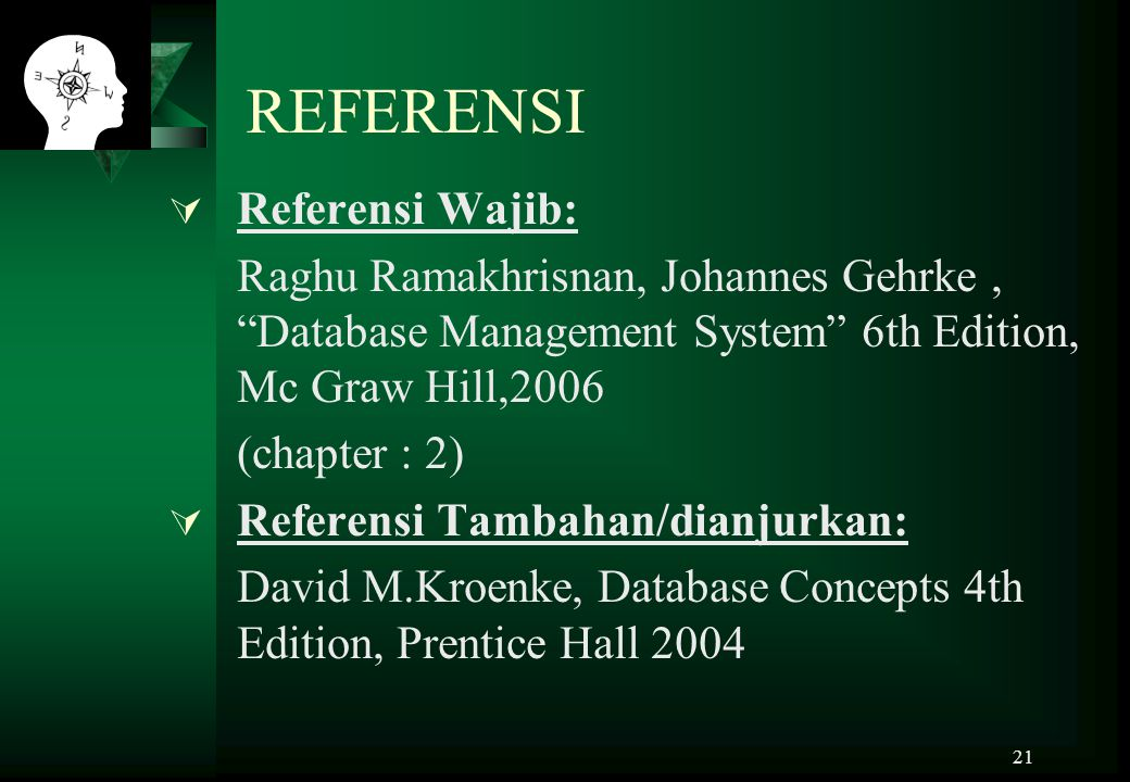 REFERENSI Referensi Wajib: