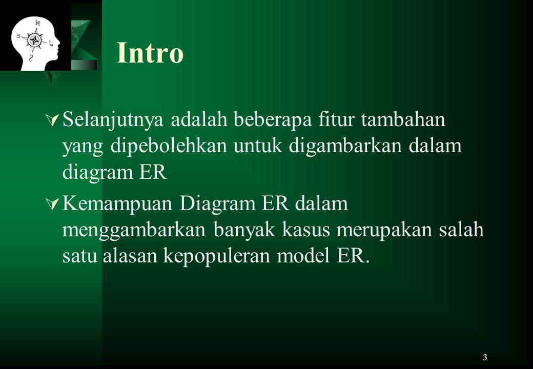 Intro Selanjutnya adalah beberapa fitur tambahan yang dipebolehkan untuk digambarkan dalam diagram ER.