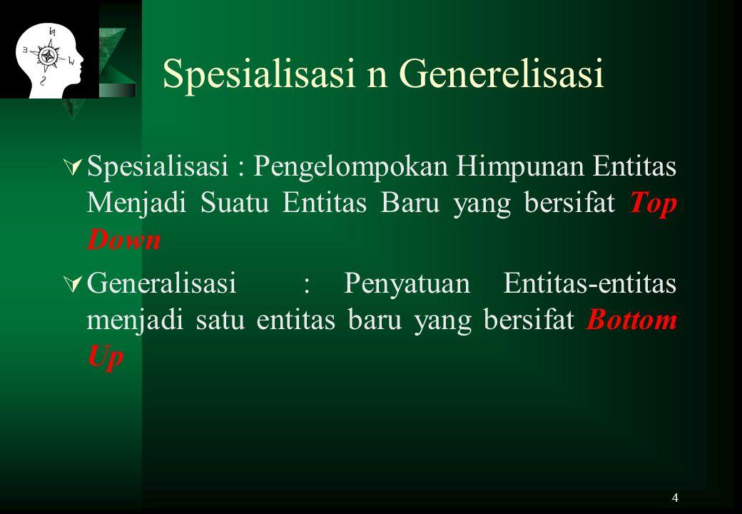 Spesialisasi n Generelisasi