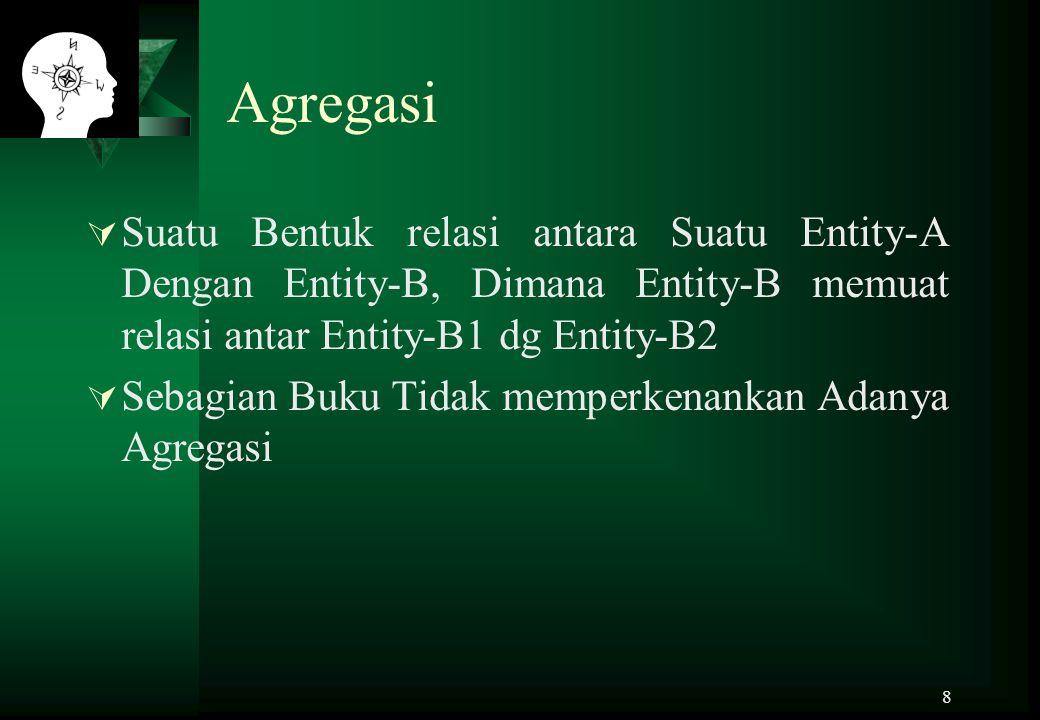Agregasi Suatu Bentuk relasi antara Suatu Entity-A Dengan Entity-B, Dimana Entity-B memuat relasi antar Entity-B1 dg Entity-B2.