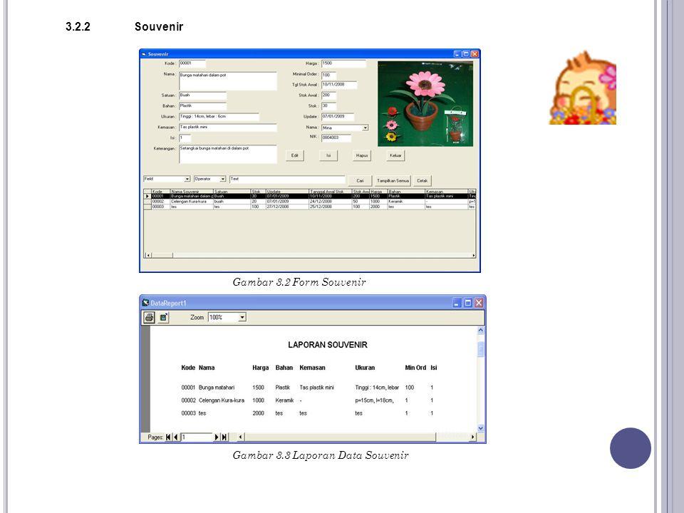 Gambar 3.3 Laporan Data Souvenir