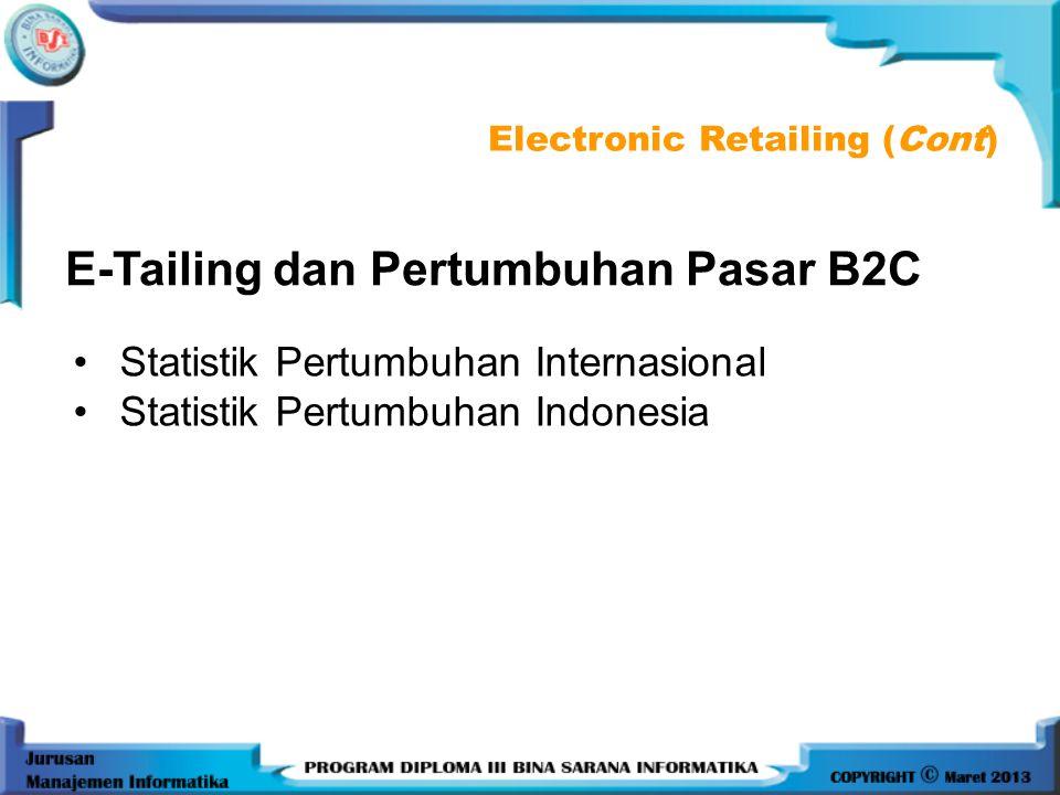 E-Tailing dan Pertumbuhan Pasar B2C