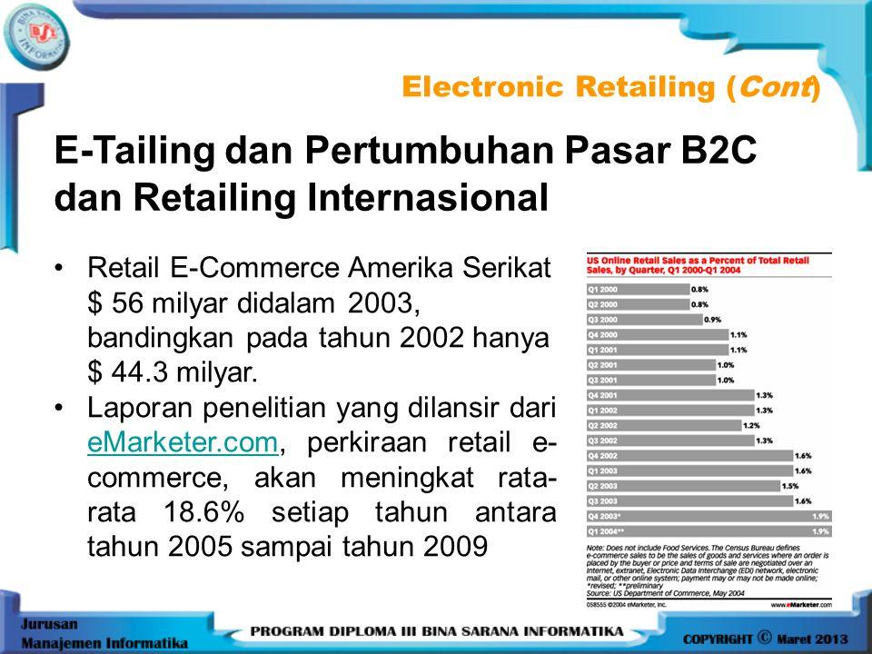 E-Tailing dan Pertumbuhan Pasar B2C dan Retailing Internasional