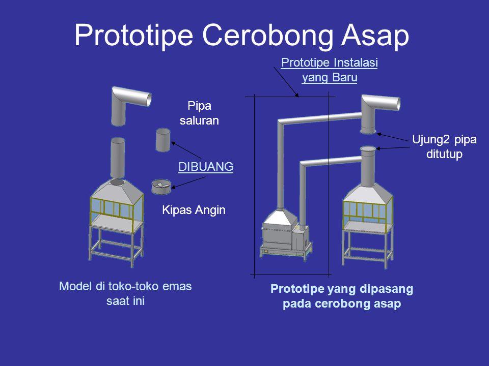 Prototipe Cerobong Asap