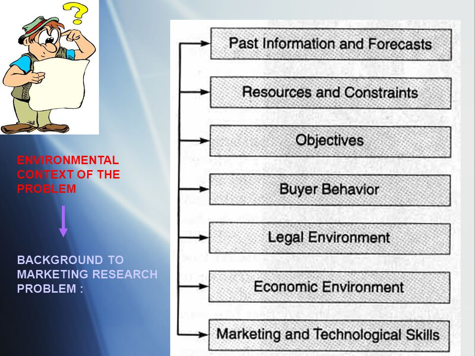 ENVIRONMENTAL CONTEXT OF THE PROBLEM BACKGROUND TO MARKETING RESEARCH PROBLEM :